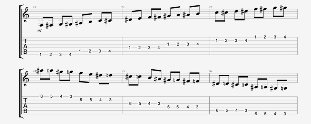 exercice guitare chromatique 5
