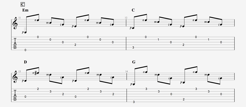 partition guitare débutant