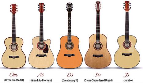 guitare acoustique de marque