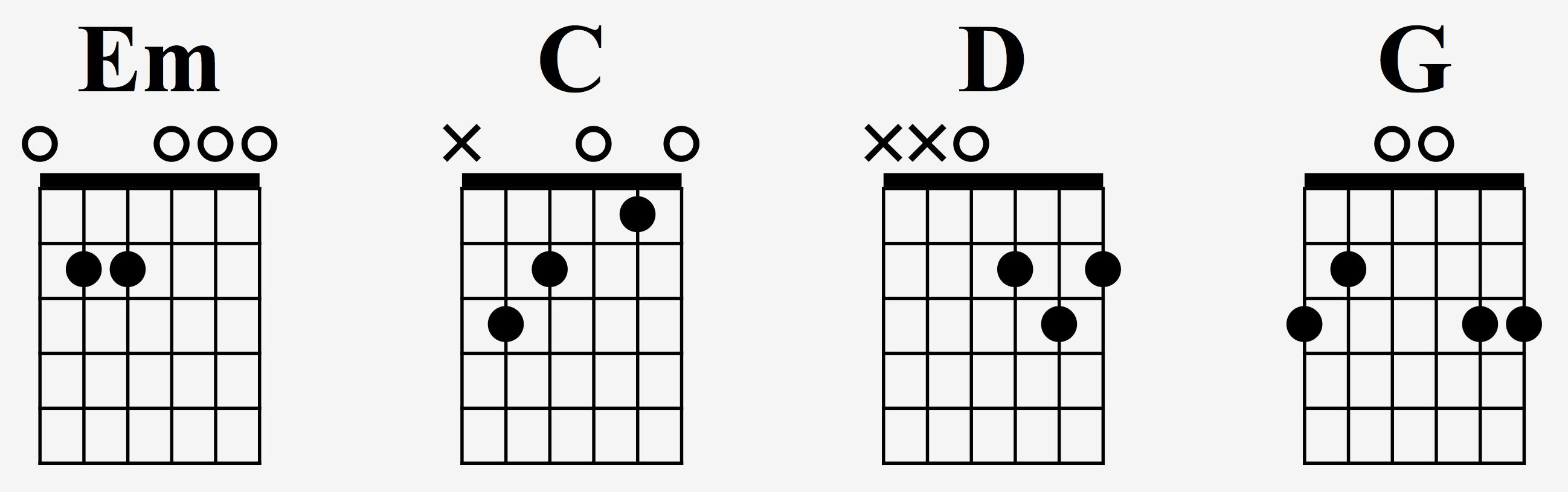 Arp ges la guitare le guide pour d buter et progresser tabs pdf - Apprendre la guitare seul mi guitar ...