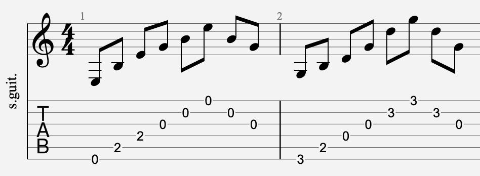 différence tablature et partition