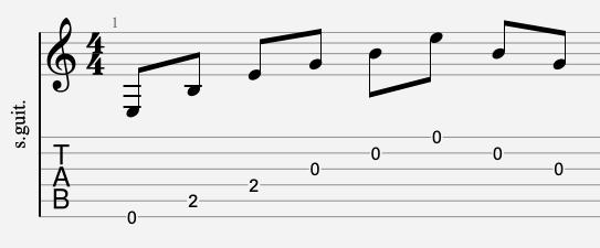 signature rythmique tablature