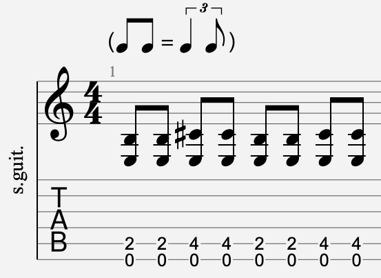 interprétation rythmique tablature