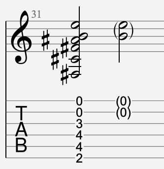 note suggérée tablature