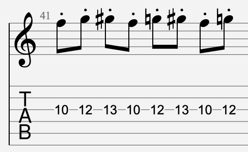 staccato tablature guitare