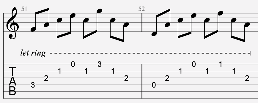 let ring partition guitare