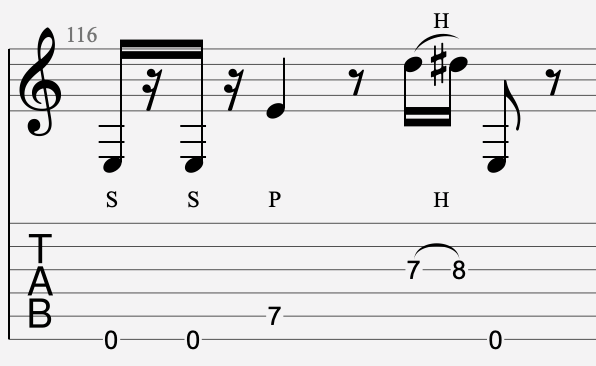 slapping tablature guitare