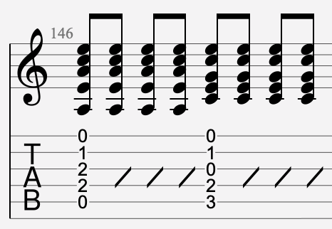 notation slash partition guitare