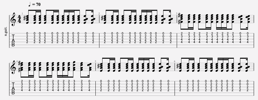 tablature guitare 4 non blondes