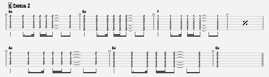 tablature guitare facile aaron