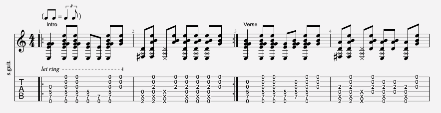 tablature guitare facile america