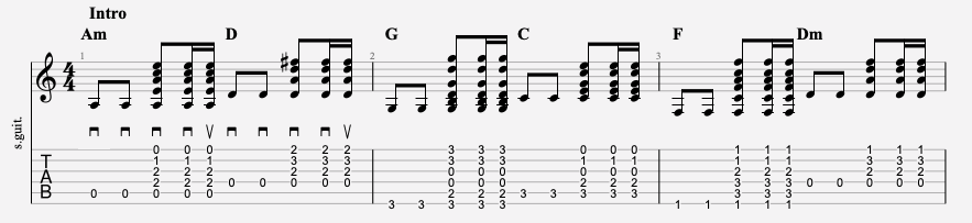 tablature cat stevens