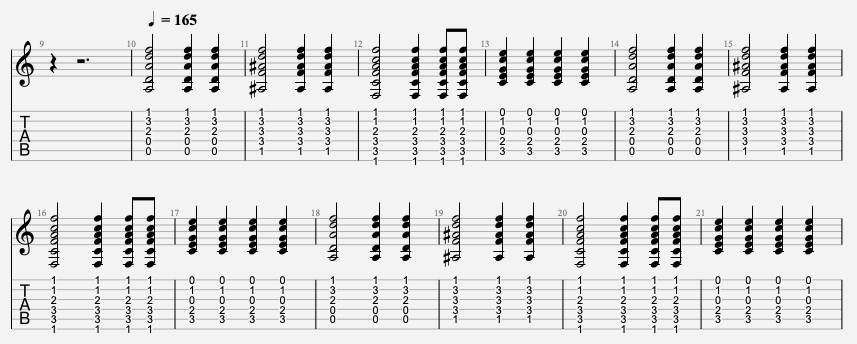 tablature guitare green day