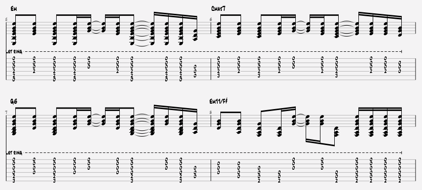 tablature zombie the cranberries