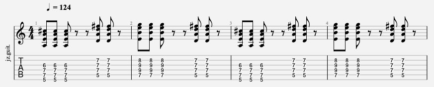 tablature guitare the kingsmen