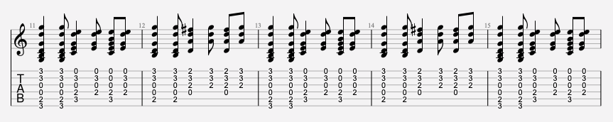 tablature guitare facile tracy chapman