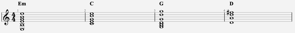 accords guitare notation standard solfège