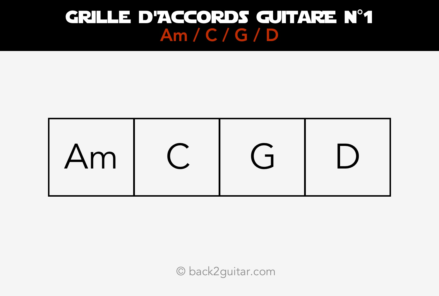 grille accords guitare 1 am c g d
