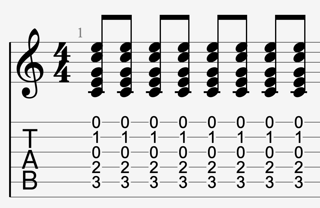 mesure do majeur tablature