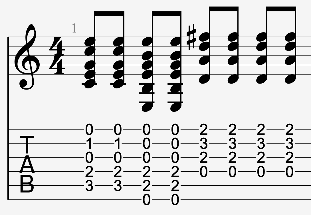 mesure do mi mineur ré tablature