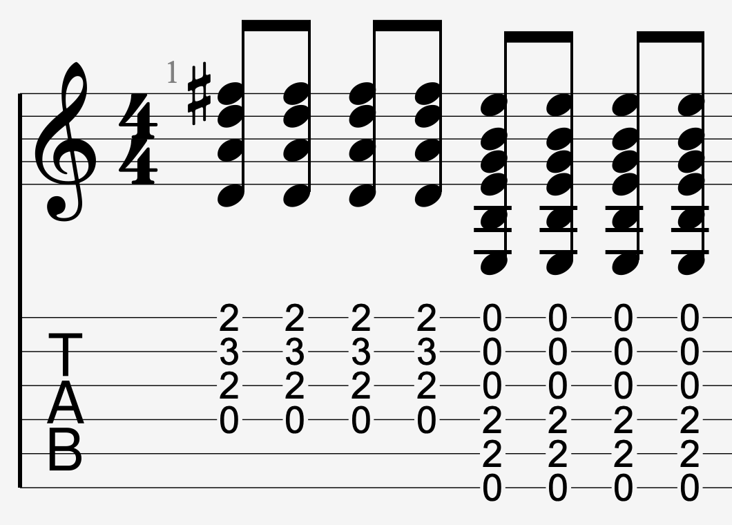 mesure ré mi mineur tablature